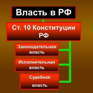 Органы власти Кизилюрта
